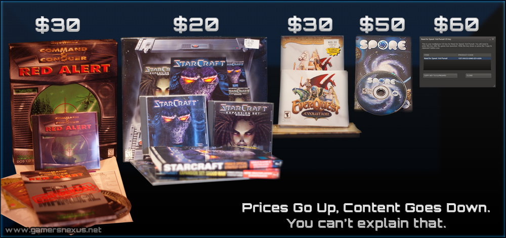 The $60 Game is Just the Start: Game Prices Will Continue to Rise