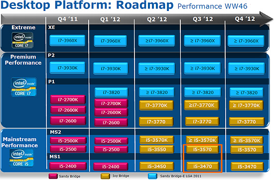 intel-ivybridge-roadmap-ww46