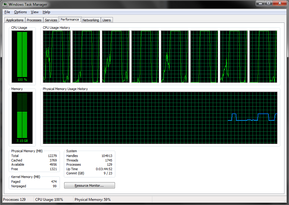 task-manager-100