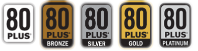 80 Plus Certification Logos