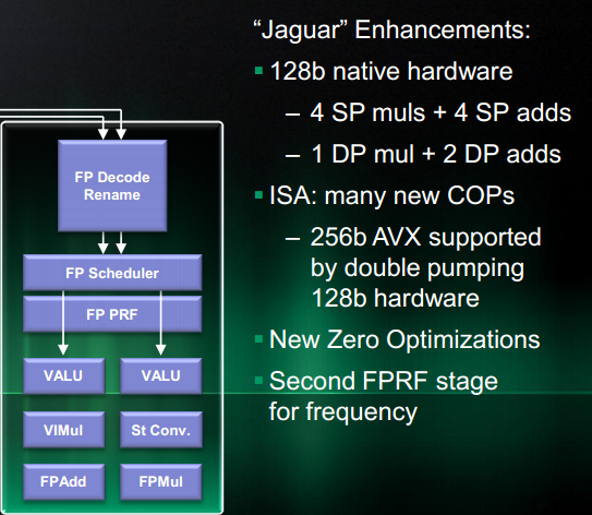 jaguar-fpu-diagram