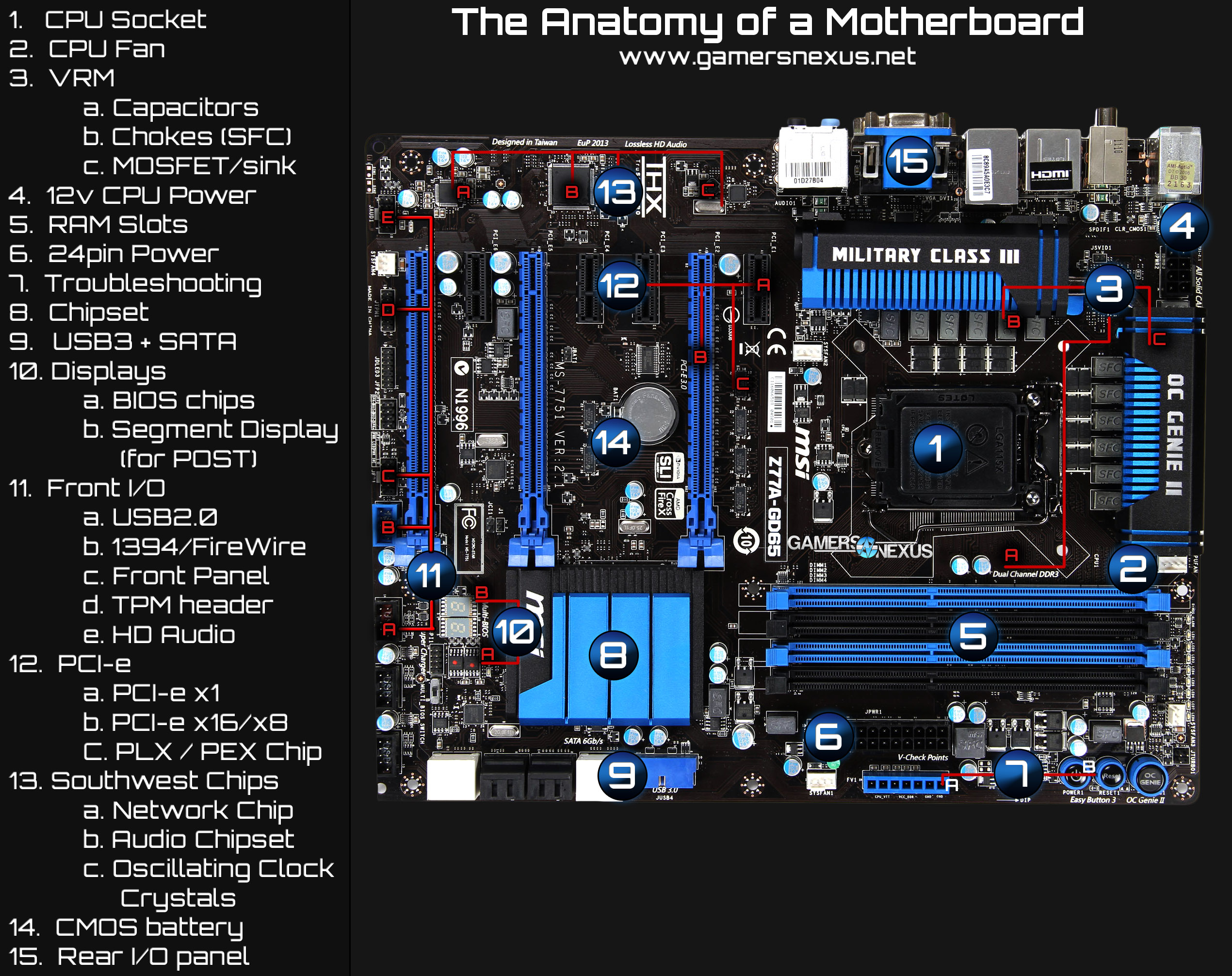 Motherboard Drawing: Anatomy Of A Motherboard: VRM, Chipset, & PCI-E Explained
