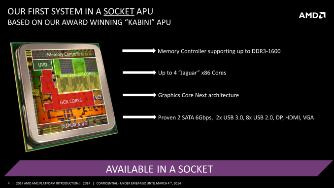 AMD AM1 Socket & Kabini CPU Specs vs. FT3