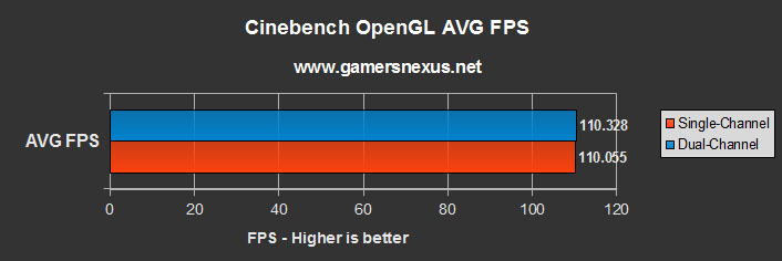 cinebench-results