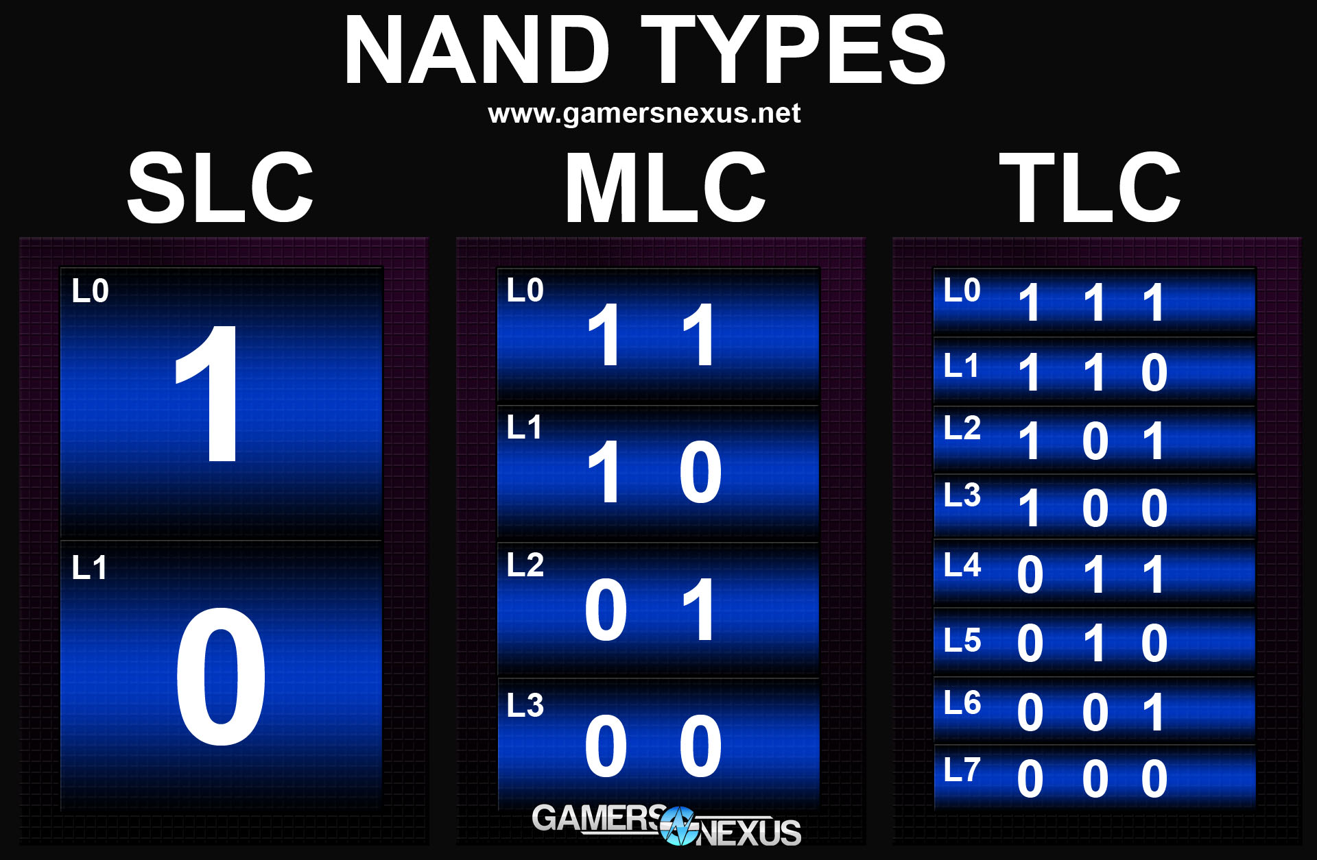 nand-types-1