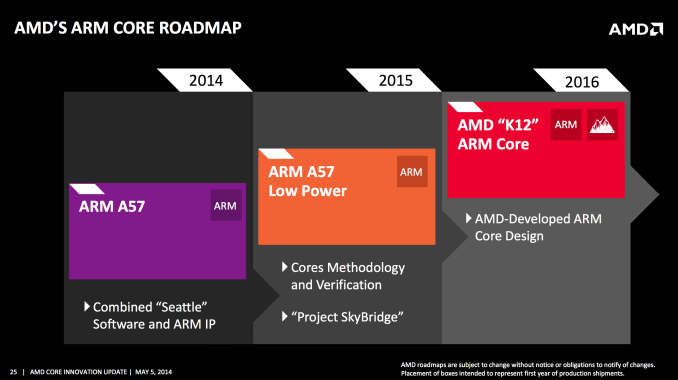 amd-roadmap-2014-1