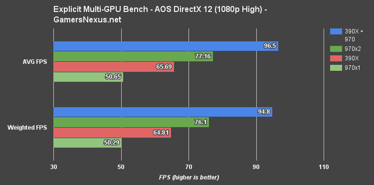 explicit-multi-gpu-1080h-ashes-bench
