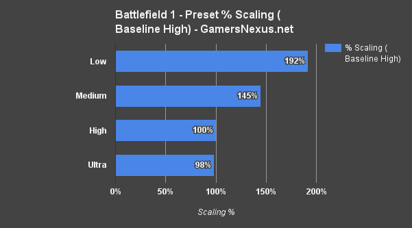 bf1-graphics-scaling-pct
