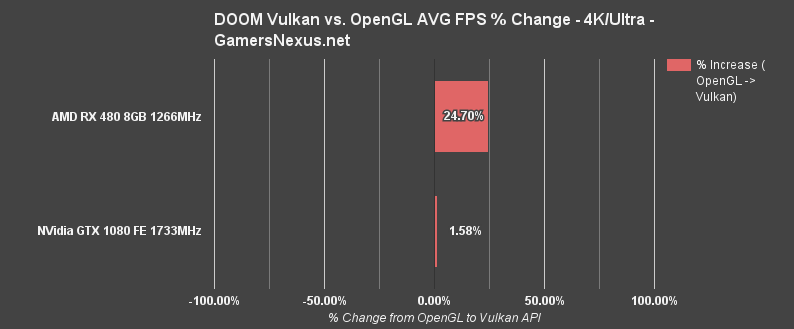 vulkan-doom-4k-percent