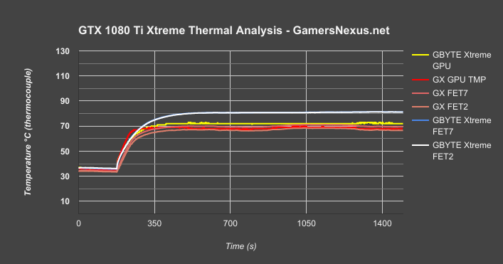 xtreme-1080ti-thermals-2