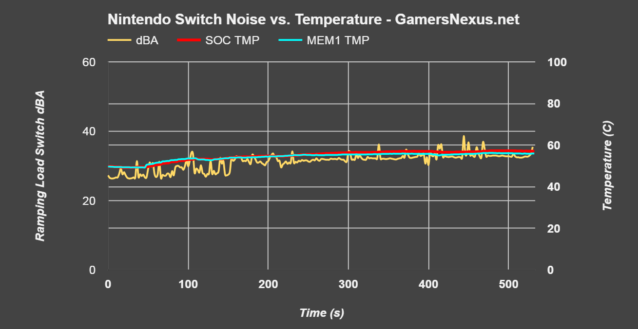 nintendo-switch-temp-vs-dba