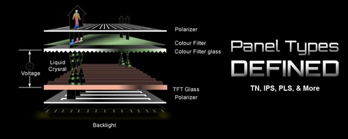 Oled Tv Panel Structure Tv Tech Terms Demystified Part Two