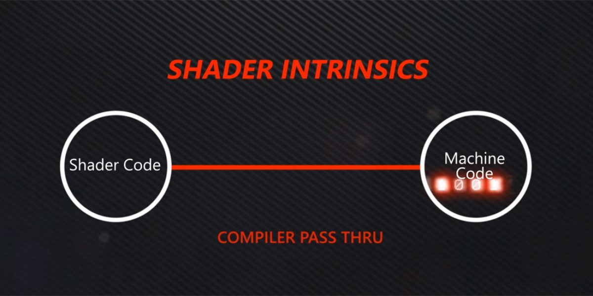 Shader Intrinsic Functions to Bypass Abstraction Layers (w/ Raja Koduri)