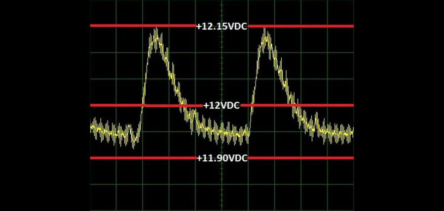 Defining Power Supply Voltage Ripple & Its Real-World Impact