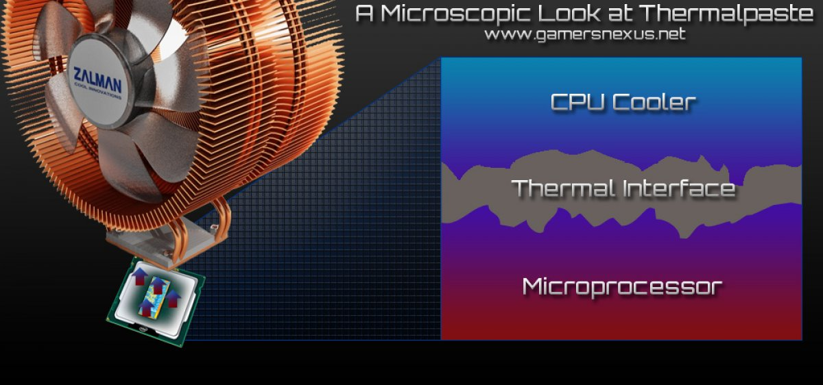 Everything To Know About Thermalpaste W Mk Contact